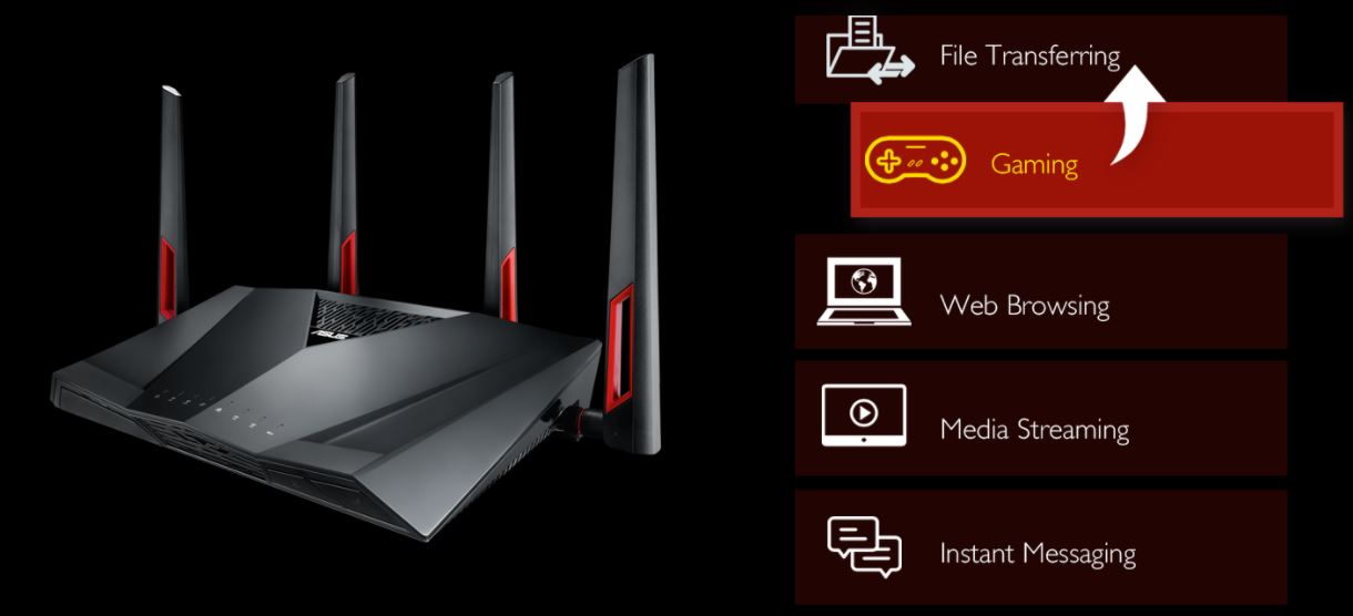 Asus-RT-AC88U-Router featured image